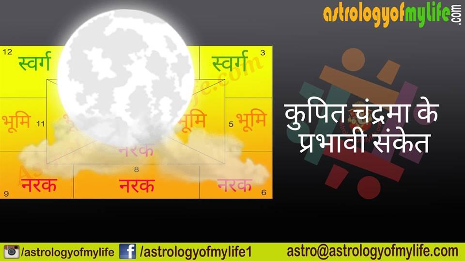 कुपित चन्द्रमा के प्रभावी संकेत