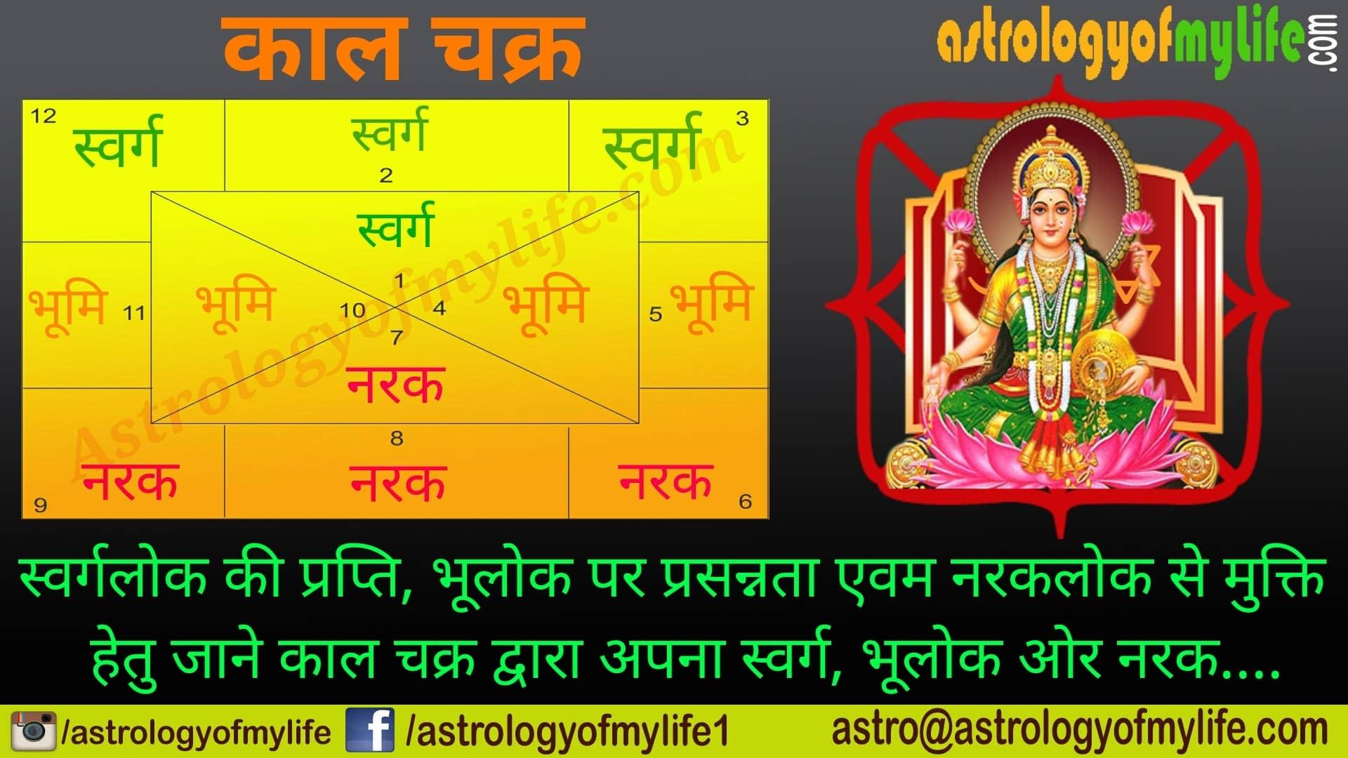 2 अक्टूबर को करें हाथी पर बैठी देवी महालक्ष्मी की पूजा, बोलें लक्ष्मीजी के 8 नाम, घर में बनी रहेगी सुख-समृद्धि