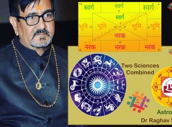 Dr. Raghava Bhatt (Astrologer & Vastu Expert)