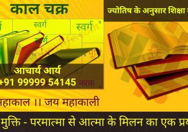 Education According to Astrology Yog -Acharya Arya - Best Astrologer in Pitampura Delhi